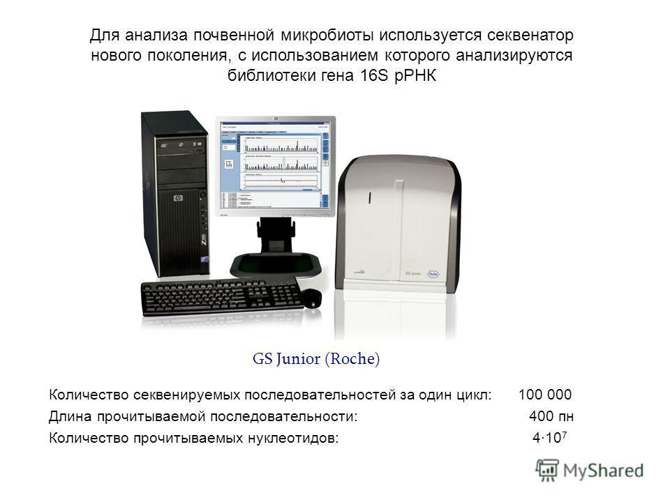 Количество секвенируемых последовательностей за один цикл: 100 000 Длина прочитываемой последовательности: 400 пн Количество прочитываемых нуклеотидов: 410 7 GS Junior (Roche) Для анализа почвенной микробиоты используется секвенатор нового поколения,