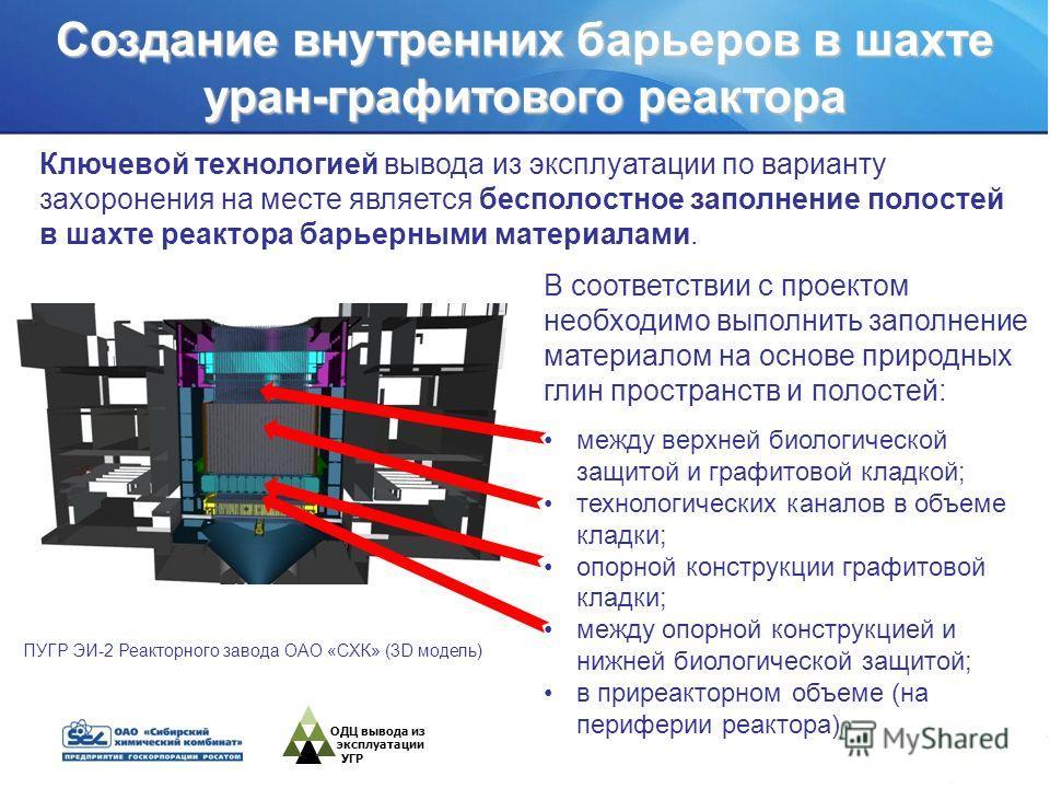 ОДЦ вывода из эксплуатации УГР Создание внутренних барьеров в шахте уран-графитового реактора Ключевой технологией вывода из эксплуатации по варианту захоронения на месте является бесполостное заполнение полостей в шахте реактора барьерными материала