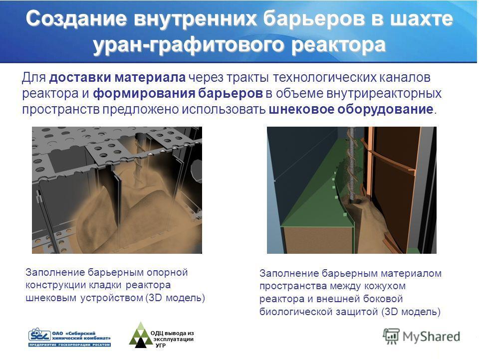 ОДЦ вывода из эксплуатации УГР Создание внутренних барьеров в шахте уран-графитового реактора Заполнение барьерным опорной конструкции кладки реактора шнековым устройством (3D модель) Заполнение барьерным материалом пространства между кожухом реактор