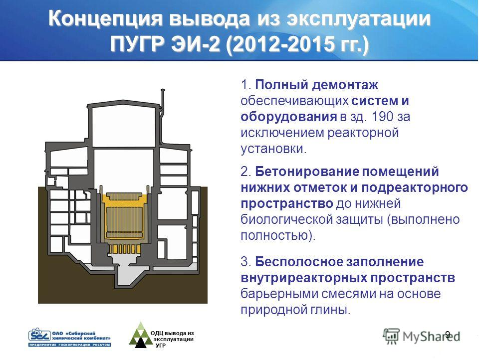 9 ОДЦ вывода из эксплуатации УГР Концепция вывода из эксплуатации ПУГР ЭИ-2 (2012-2015 гг.) 1. Полный демонтаж обеспечивающих систем и оборудования в зд. 190 за исключением реакторной установки. 2. Бетонирование помещений нижних отметок и подреакторн