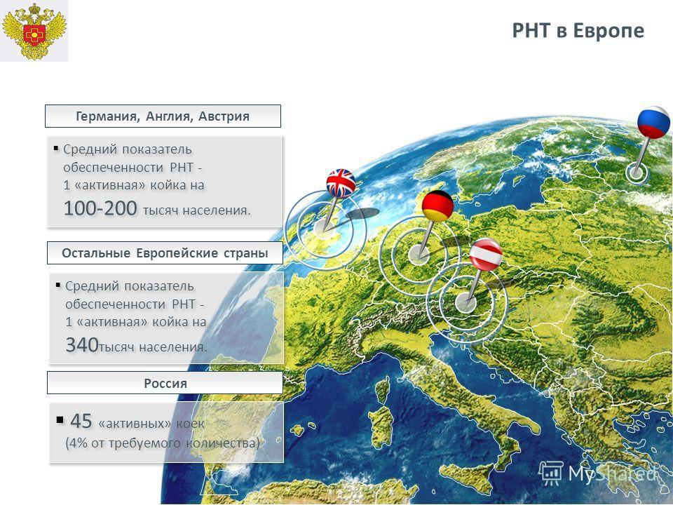 Средний показатель обеспеченности РНТ - 1 «активная» койка на 100-200 тысяч населения. Германия, Англия, Австрия Средний показатель обеспеченности РНТ - 1 «активная» койка на 340 тысяч населения. Остальные Европейские страны 45 «активных» коек (4% от