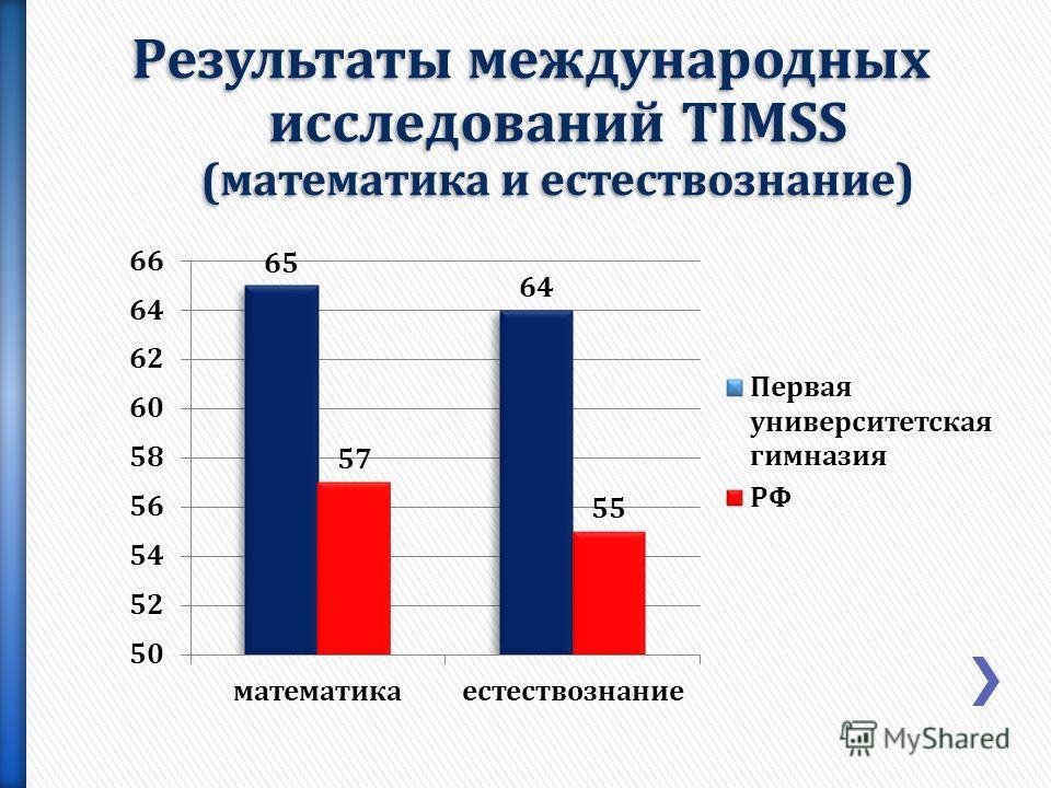 Результаты международных исследований TIMSS (математика и естествознание)