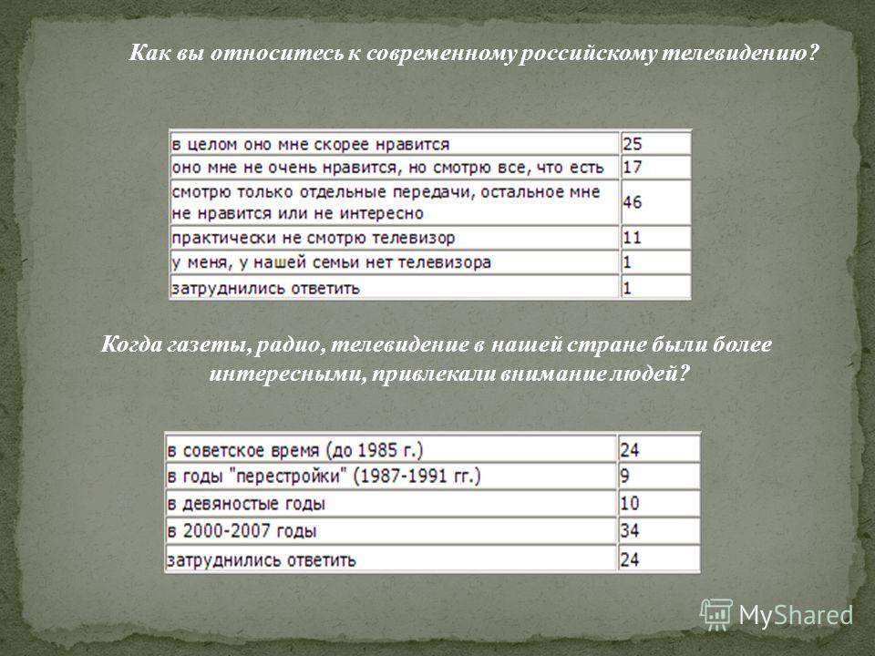 Как вы относитесь к современному российскому телевидению? Когда газеты, радио, телевидение в нашей стране были более интересными, привлекали внимание людей?