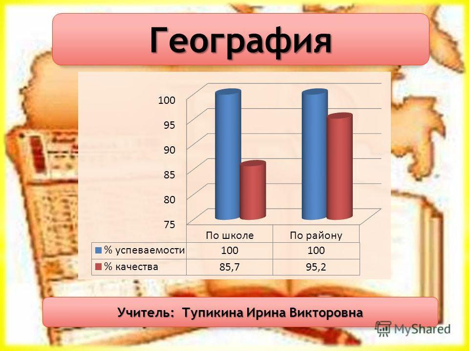 География Учитель: Тупикина Ирина Викторовна