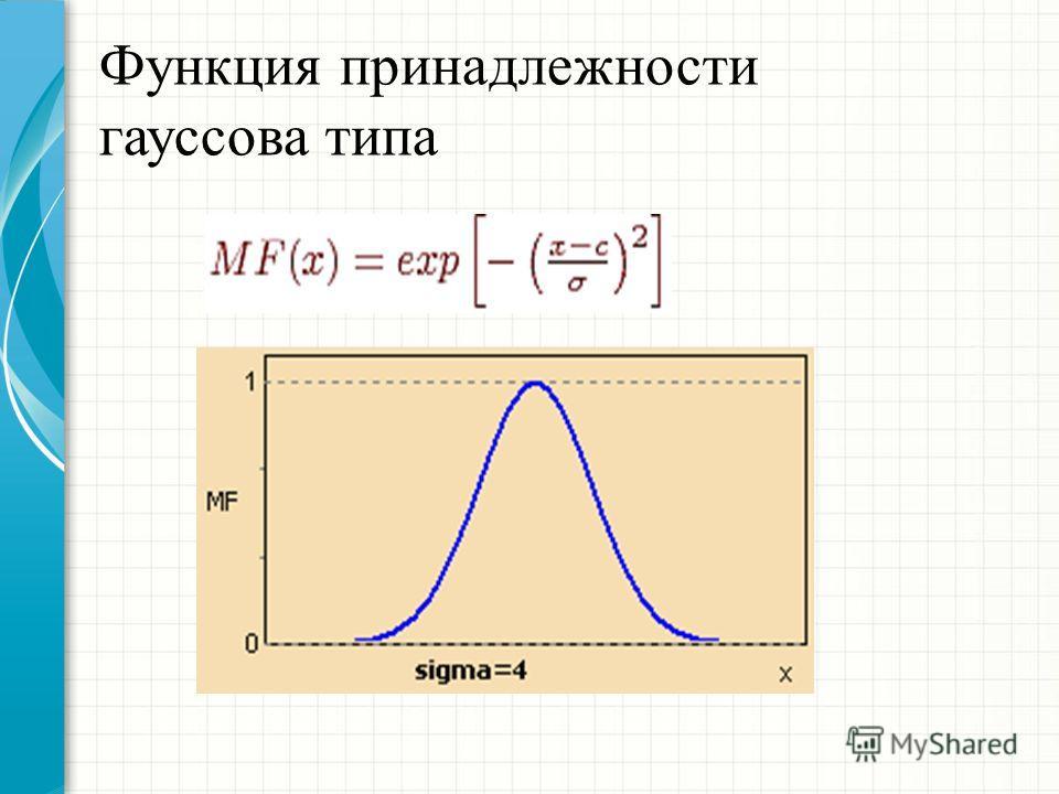 Функция принадлежности гауссова типа