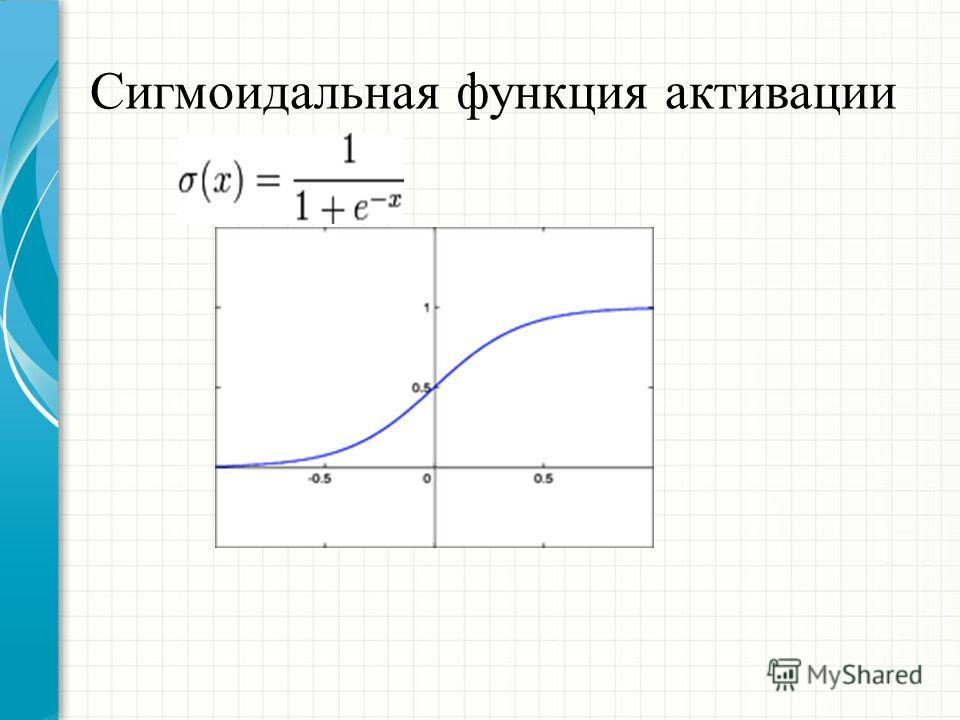 Сигмоидальная функция активации