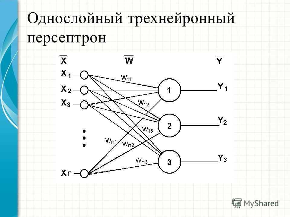 Однослойный трехнейронный персептрон