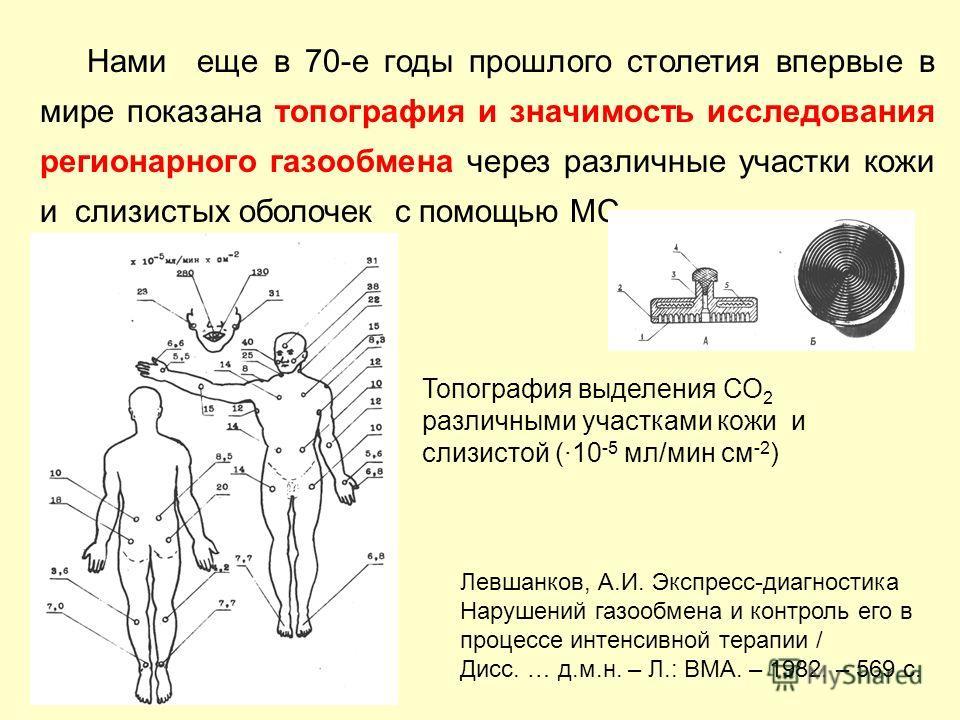 Нами еще в 70-е годы прошлого столетия впервые в мире показана топография и значимость исследования регионарного газообмена через различные участки кожи и слизистых оболочек с помощью МС. Топография выделения СО 2 различными участками кожи и слизисто