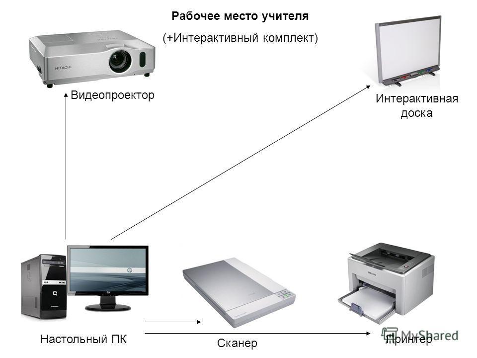 Рабочее место учителя (+Интерактивный комплект) Настольный ПК Сканер Принтер Видеопроектор Интерактивная доска