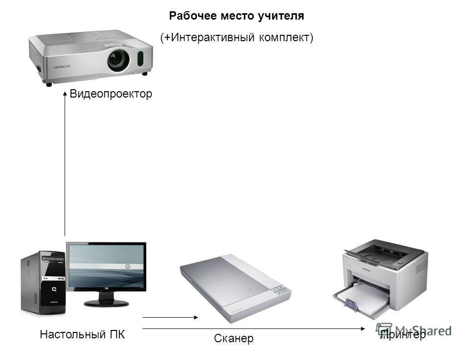 Рабочее место учителя (+Интерактивный комплект) Настольный ПК Сканер Принтер Видеопроектор