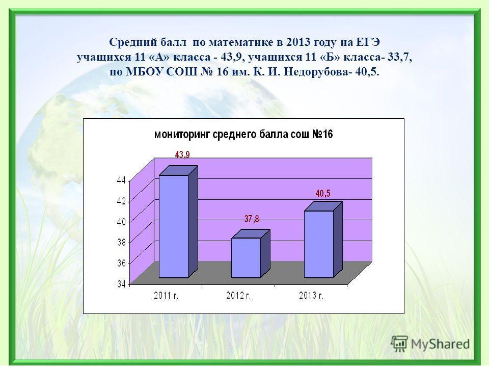 Средний балл по математике в 2013 году на ЕГЭ учащихся 11 «А» класса - 43,9, учащихся 11 «Б» класса- 33,7, по МБОУ СОШ 16 им. К. И. Недорубова- 40,5.