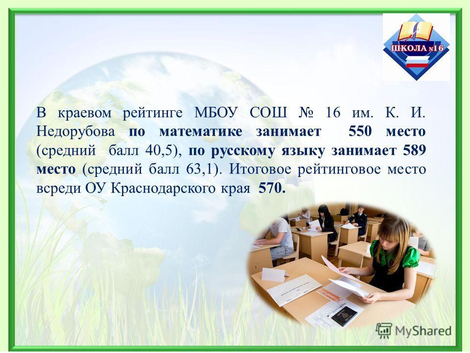 В краевом рейтинге МБОУ СОШ 16 им. К. И. Недорубова по математике занимает 550 место (средний балл 40,5), по русскому языку занимает 589 место (средний балл 63,1). Итоговое рейтинговое место всреди ОУ Краснодарского края 570.