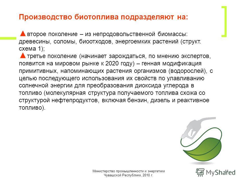 Министерство промышленности и энергетики Чувашской Республики, 2010 г. 11 Производство биотоплива подразделяют на: второе поколение – из непродовольственной биомассы: древесины, соломы, биоотходов, энергоемких растений (структ. схема 1); третье покол