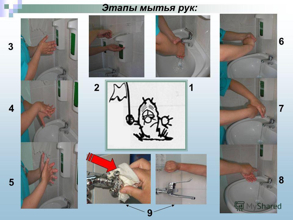Этапы мытья рук: 3 5 4 6 21 9 8 7