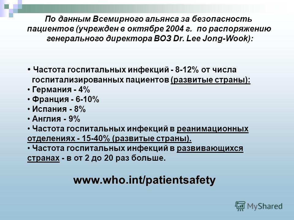 По данным Всемирного альянса за безопасность пациентов (учрежден в октябре 2004 г. по распоряжению генерального директора ВОЗ Dr. Lee Jong-Wook): Частота госпитальных инфекций - 8-12% от числа госпитализированных пациентов (развитые страны): Германия