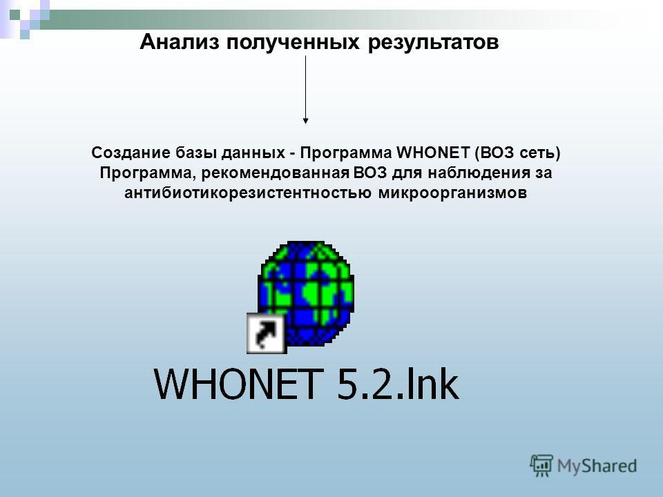 Анализ полученных результатов Создание базы данных - Программа WHONET (ВОЗ сеть) Программа, рекомендованная ВОЗ для наблюдения за антибиотикорезистентностью микроорганизмов