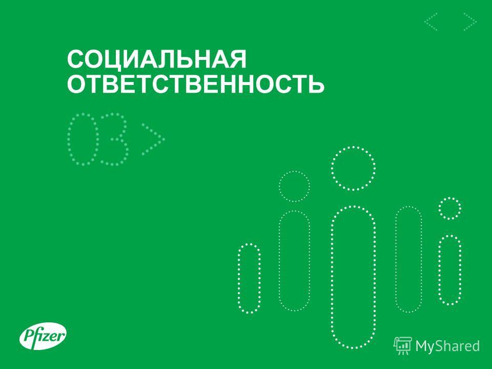 / 23 Презентация компании Pfizer СОЦИАЛЬНАЯ ОТВЕТСТВЕННОСТЬ