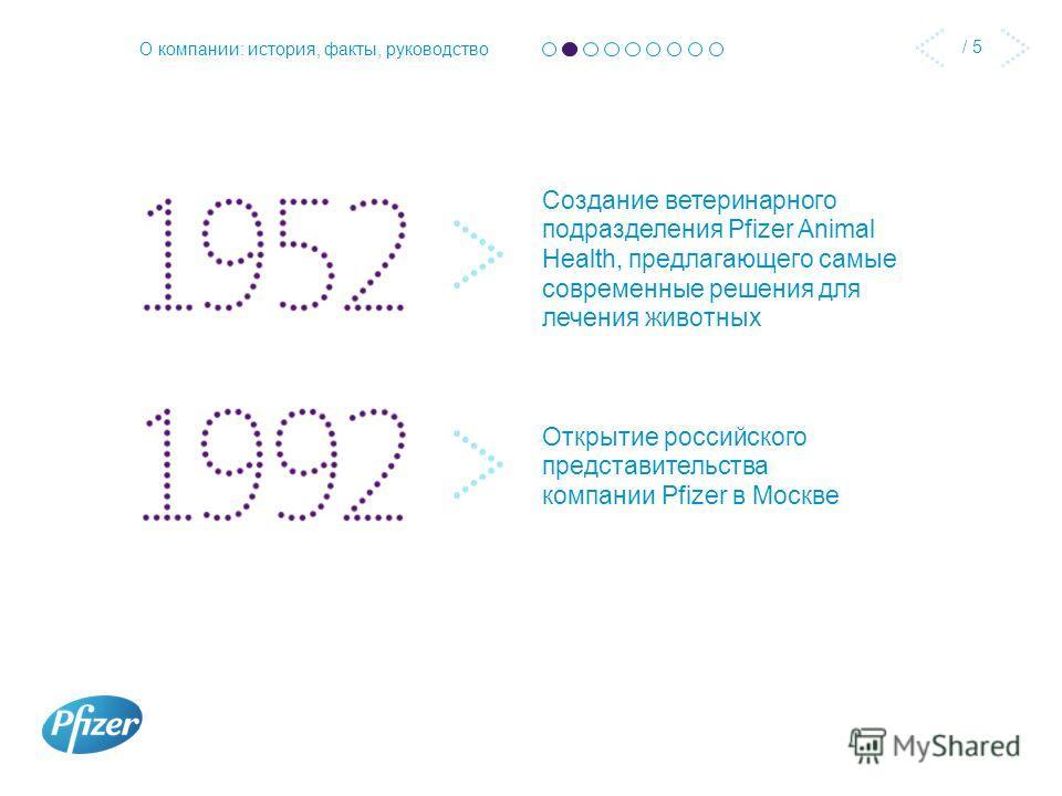 / 5 О компании: история, факты, руководство Создание ветеринарного подразделения Pfizer Animal Health, предлагающего самые современные решения для лечения животных Открытие российского представительства компании Pfizer в Москве