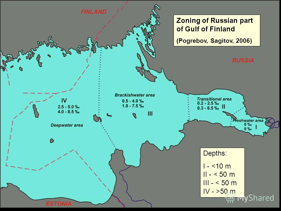 Zoning of Russian part of Gulf of Finland (Pogrebov, Sagitov, 2006) Depths: I - 50 m