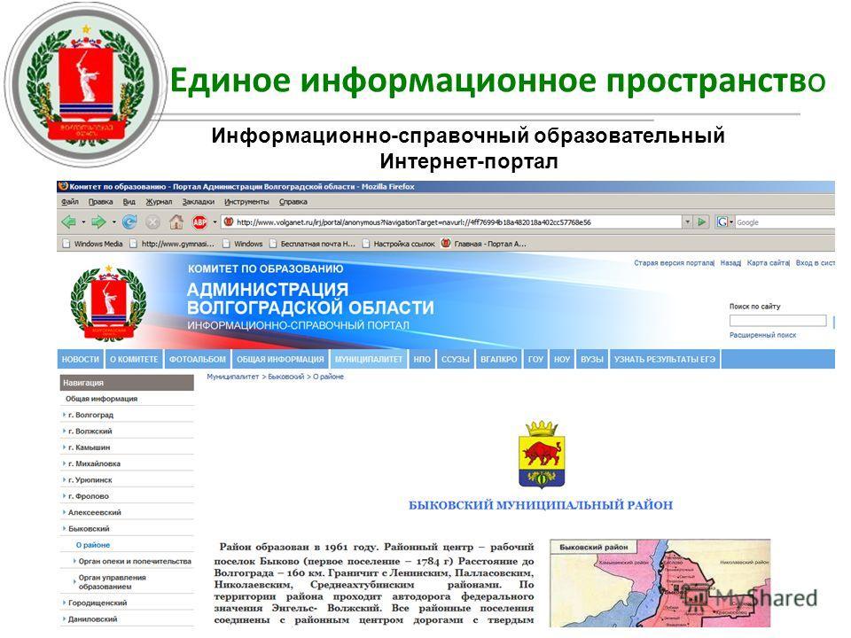 Единое информационное пространство Информационно-справочный образовательный Интернет-портал
