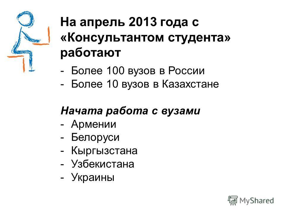 На апрель 2013 года с «Консультантом студента» работают -Более 100 вузов в России -Более 10 вузов в Казахстане Начата работа с вузами -Армении -Белоруси -Кыргызстана -Узбекистана -Украины