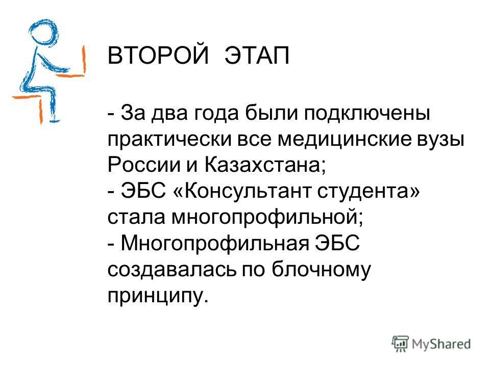 ВТОРОЙ ЭТАП - За два года были подключены практически все медицинские вузы России и Казахстана; - ЭБС «Консультант студента» стала многопрофильной; - Многопрофильная ЭБС создавалась по блочному принципу.