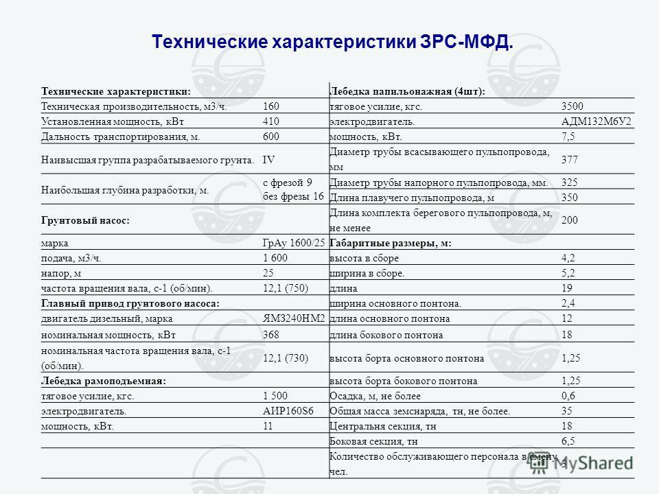 Технические характеристики ЗРС-МФД. Технические характеристики:Лебедка папильонажная (4шт): Техническая производительность, м3/ч.160тяговое усилие, кгс.3500 Установленная мощность, кВт410электродвигатель.АДМ132М6У2 Дальность транспортирования, м.600м