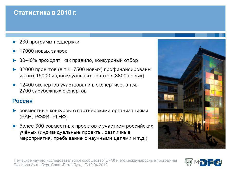 Немецкое научно-исследовательское cообщество (DFG) и его международные программы Д-р Йорн Ахтерберг, Санкт-Петербург, 17-19.04.2012 Статистика в 2010 г. 230 программ поддержки 17000 новых заявок 30-40% проходят, как правило, конкурсный отбор 32000 пр