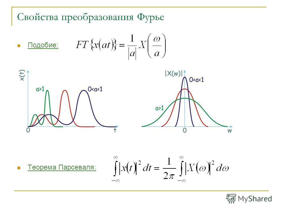 Свойства преобразования Фурье Подобие: Теорема Парсеваля: