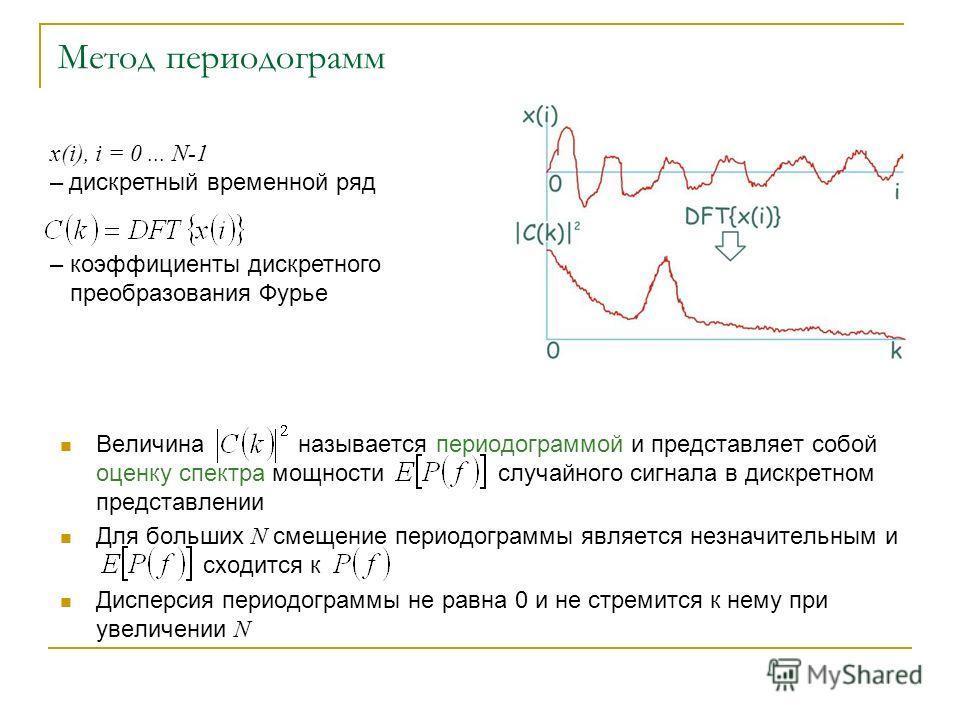 Метод периодограмм Величина называется периодограммой и представляет собой оценку спектра мощности случайного сигнала в дискретном представлении Для больших N смещение периодограммы является незначительным и сходится к Дисперсия периодограммы не равн