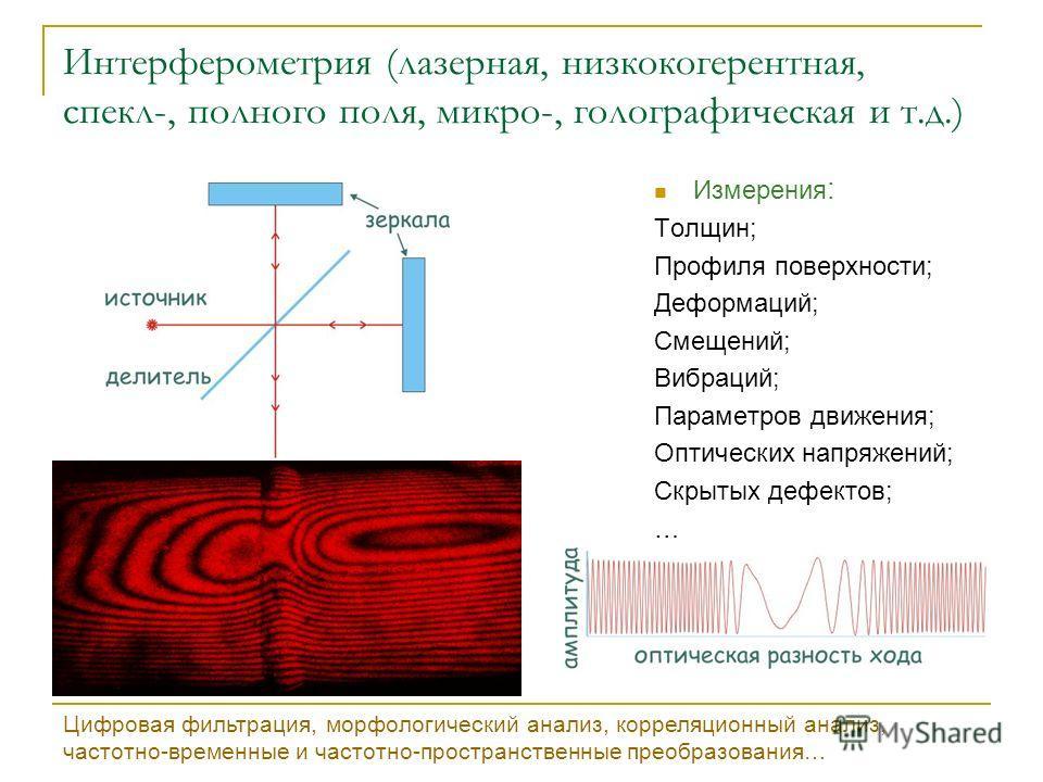 Интерферометрия (лазерная, низкокогерентная, спекл-, полного поля, микро-, голографическая и т.д.) Измерения : Толщин; Профиля поверхности; Деформаций; Смещений; Вибраций; Параметров движения; Оптических напряжений; Скрытых дефектов; … Цифровая фильт