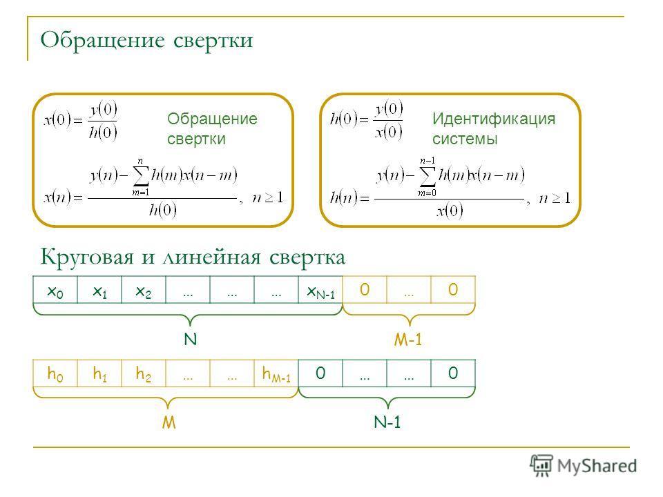 Обращение свертки Круговая и линейная свертка Обращение свертки Идентификация системы x0x0 x1x1 x2x2 ………x N-1 0…0 NM-1 h0h0 h1h1 h2h2 ……h M-1 0……0 MN-1