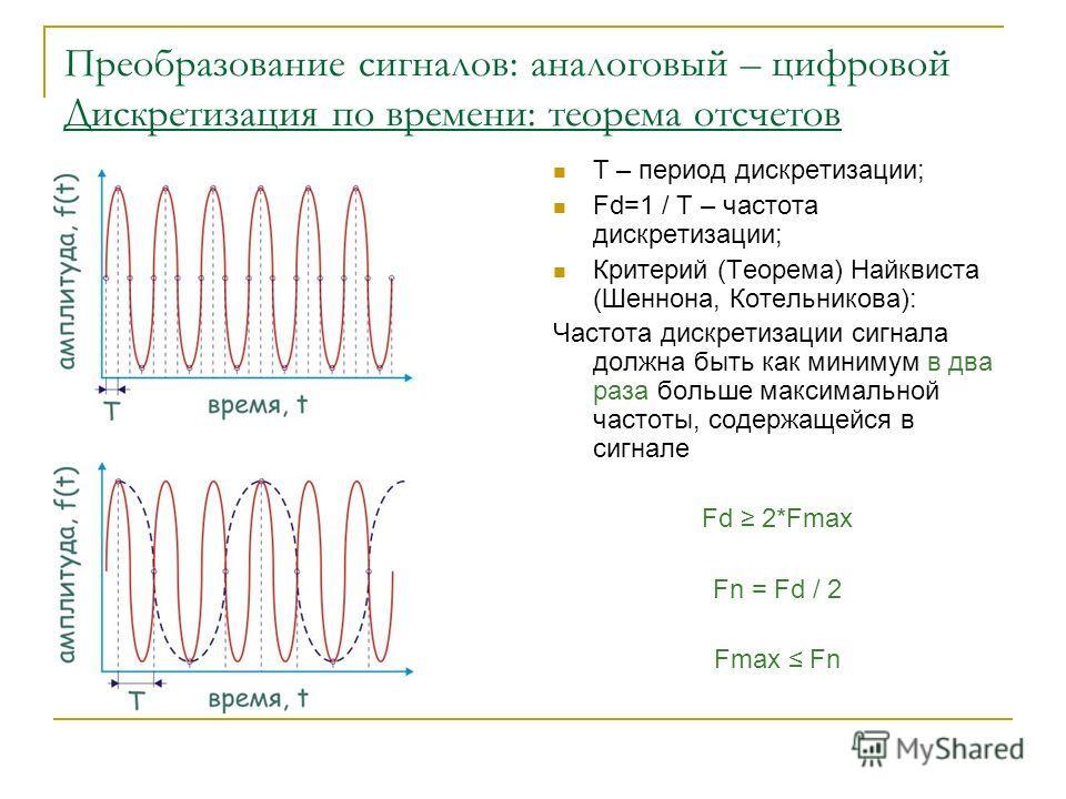 Преобразование сигналов: аналоговый – цифровой Дискретизация по времени: теорема отсчетов T – период дискретизации; Fd=1 / T – частота дискретизации; Критерий (Теорема) Найквиста (Шеннона, Котельникова): Частота дискретизации сигнала должна быть как