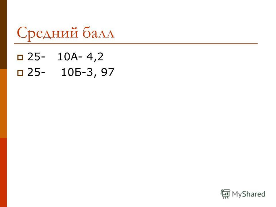 Средний балл 25- 10А- 4,2 25- 10Б-3, 97