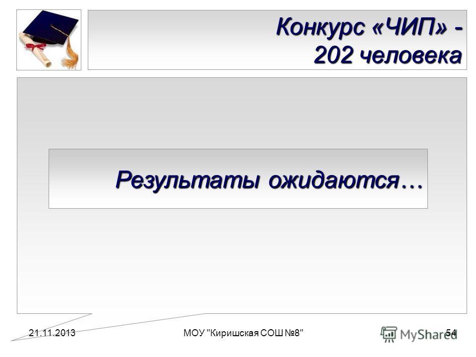 21.11.2013МОУ Киришская СОШ 854 Конкурс «ЧИП» - 202 человека Результаты ожидаются…