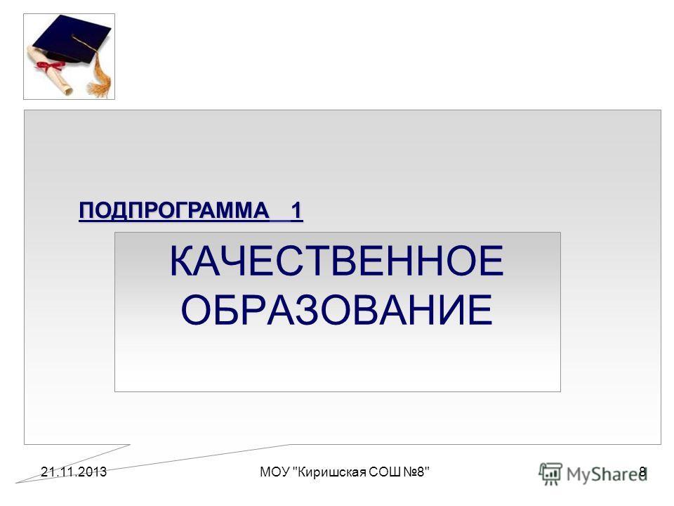 21.11.2013МОУ Киришская СОШ 88 КАЧЕСТВЕННОЕ ОБРАЗОВАНИЕ ПОДПРОГРАММА 1