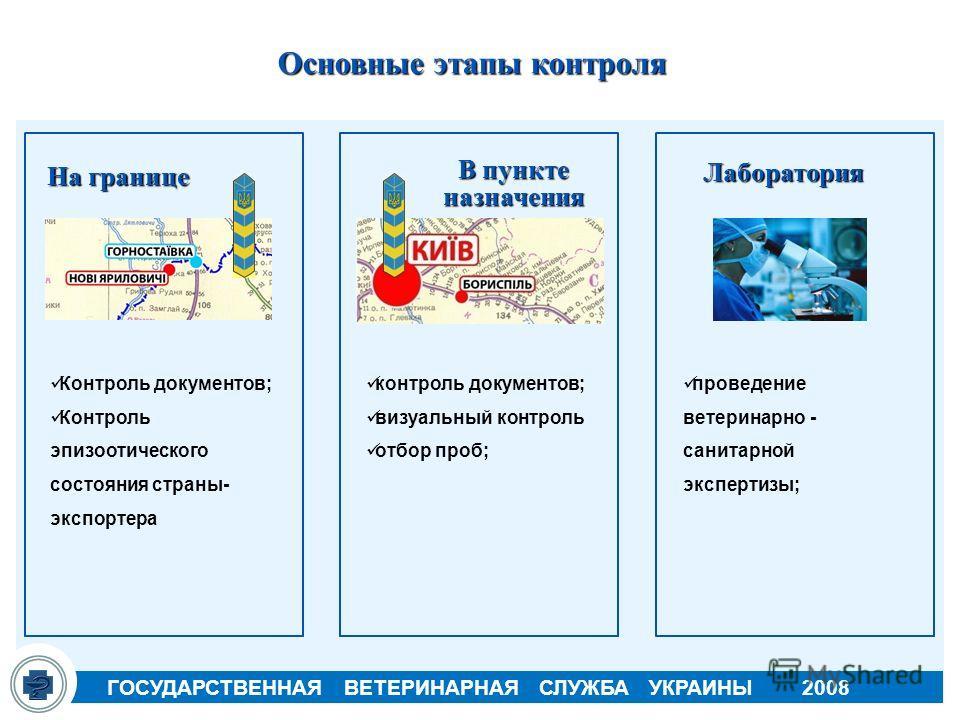 ГОСУДАРСТВЕННАЯ ВЕТЕРИНАРНАЯ СЛУЖБА УКРАИНЫ 2008 Законодательство Украины, которое регулирует вопросы ввоза на територию Украины подконтрольных грузов