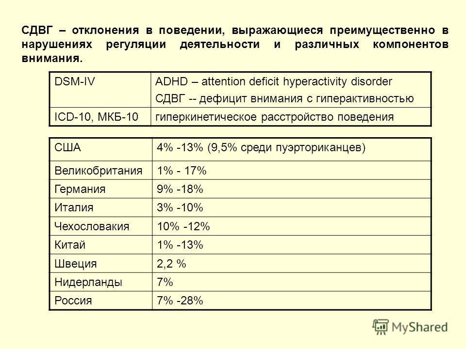 СДВГ – отклонения в поведении, выражающиеся преимущественно в нарушениях регуляции деятельности и различных компонентов внимания. DSM-IVADHD – attention deficit hyperactivity disorder СДВГ -- дефицит внимания с гиперактивностью ICD-10, МКБ-10гиперкин