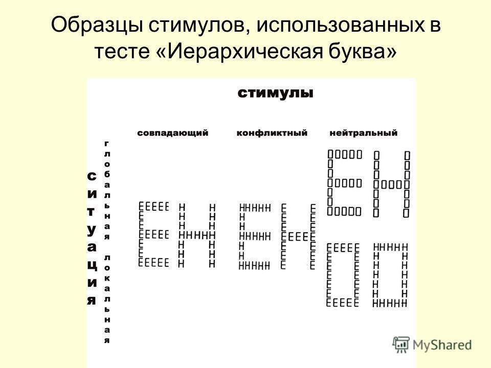 Образцы стимулов, использованных в тесте «Иерархическая буква»