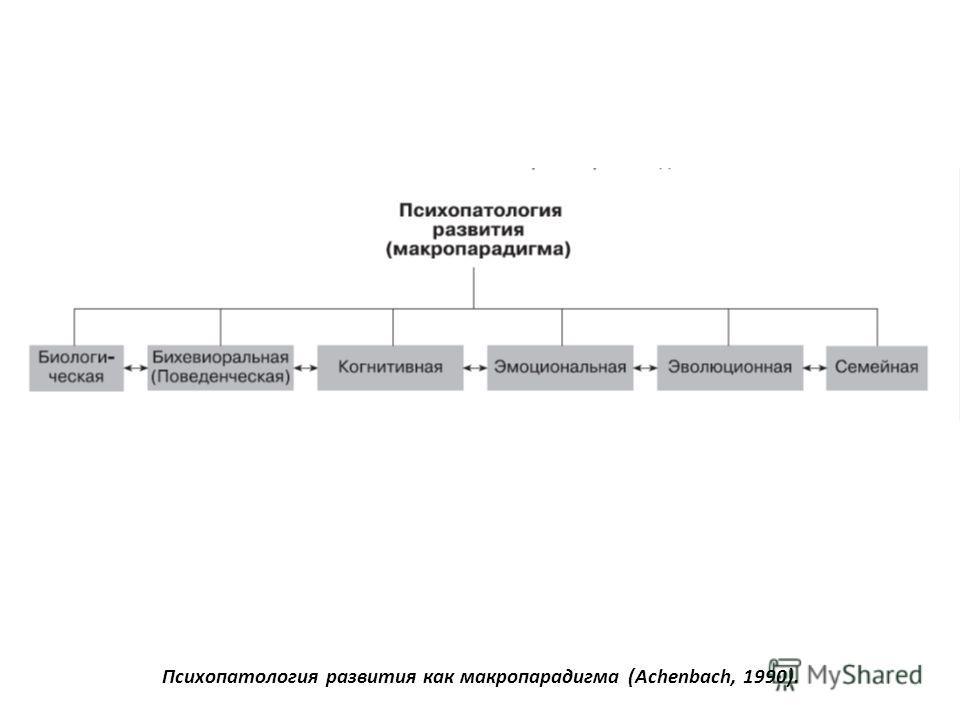 Психопатология развития как макропарадигма (Achenbach, 1990).