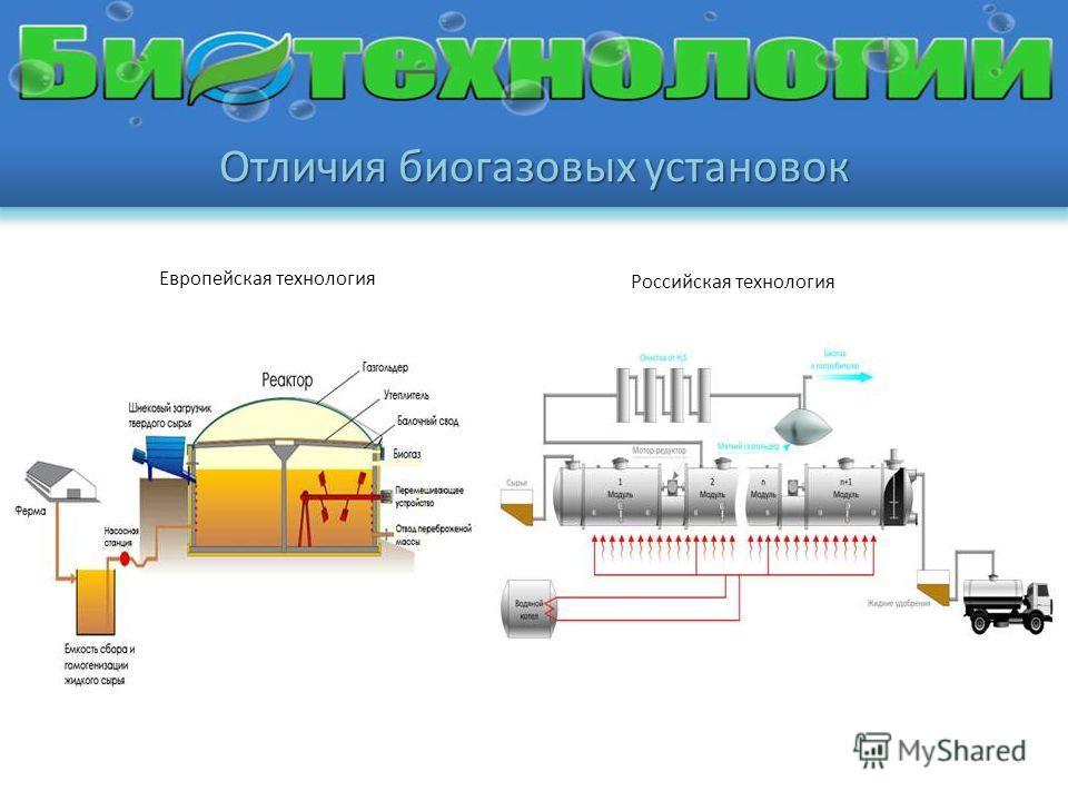 Отличия биогазовых установок Европейская технология Российская технология