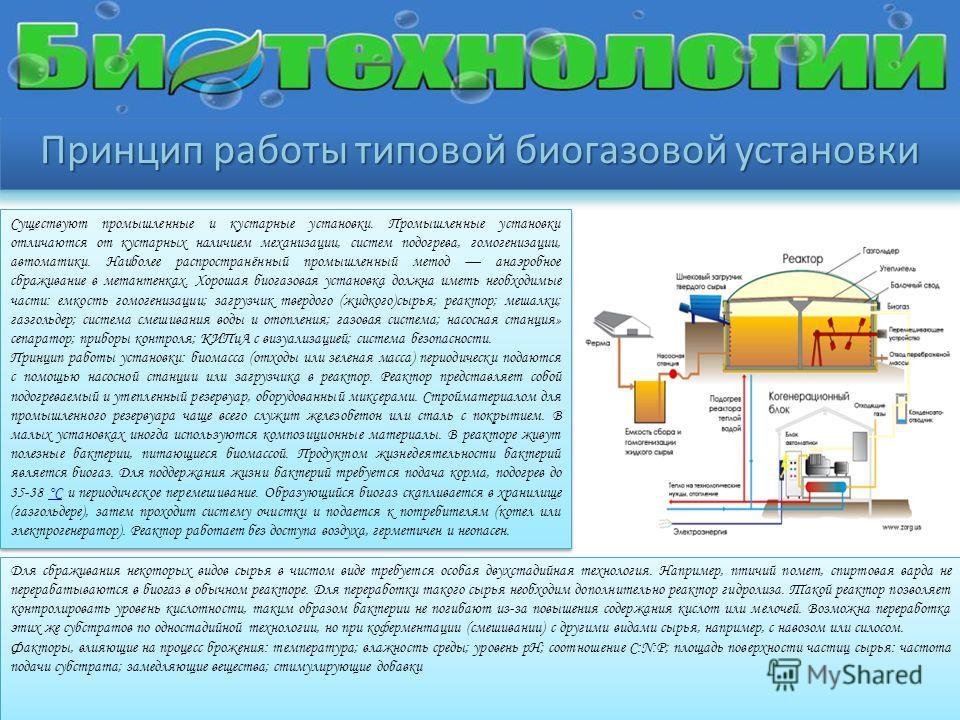 Принцип работы типовой биогазовой установки Существуют промышленные и кустарные установки. Промышленные установки отличаются от кустарных наличием механизации, систем подогрева, гомогенизации, автоматики. Наиболее распространённый промышленный метод