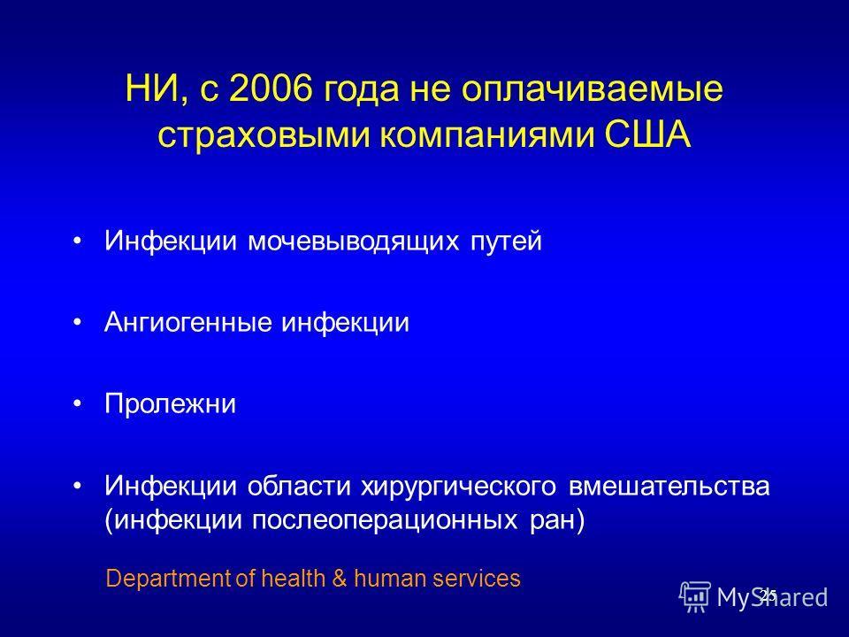 25 НИ, с 2006 года не оплачиваемые страховыми компаниями США Инфекции мочевыводящих путей Ангиогенные инфекции Пролежни Инфекции области хирургического вмешательства (инфекции послеоперационных ран) Department of health & human services