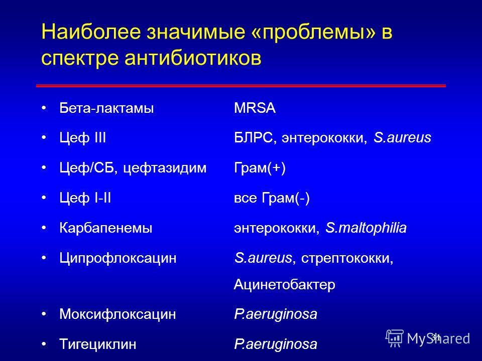 31 Наиболее значимые «проблемы» в спектре антибиотиков Бета-лактамыMRSA Цеф IIIБЛРС, энтерококки, S.aureus Цеф/СБ, цефтазидимГрам(+) Цеф I-IIвсе Грам(-) Карбапенемыэнтерококки, S.maltophilia ЦипрофлоксацинS.aureus, стрептококки, Ацинетобактер Моксифл
