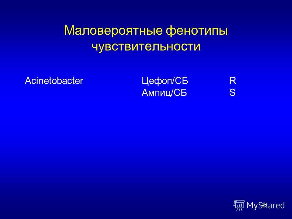 Маловероятные фенотипы чувствительности AcinetobacterЦефоп/СБR Ампиц/СБS 43