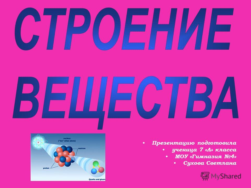 Презентацию подготовила ученица 7 «А» класса МОУ «Гимназия 4» Сухова Светлана