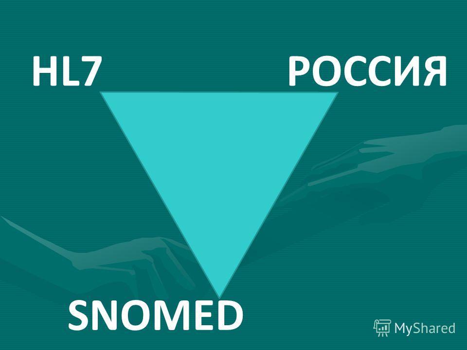 HL7 SNOMED РОССИЯ