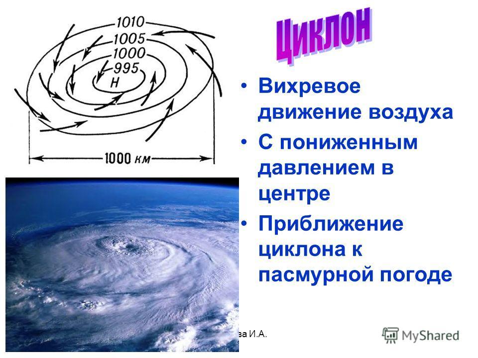 Вихревое движение воздуха С пониженным давлением в центре Приближение циклона к пасмурной погоде