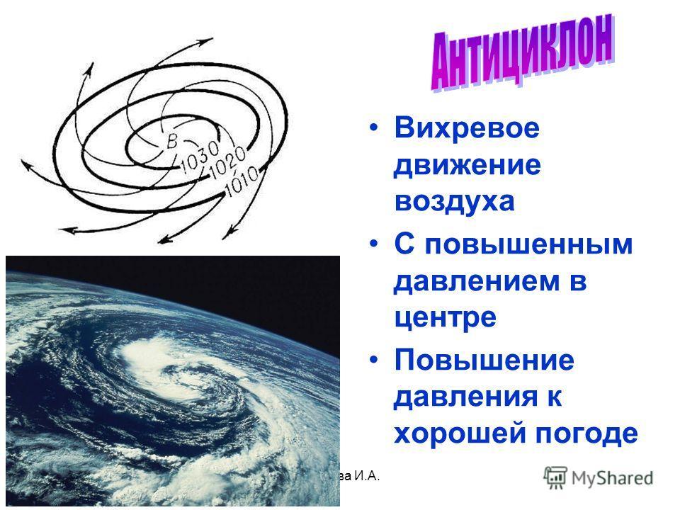 Бочкова И.А. Вихревое движение воздуха С повышенным давлением в центре Повышение давления к хорошей погоде