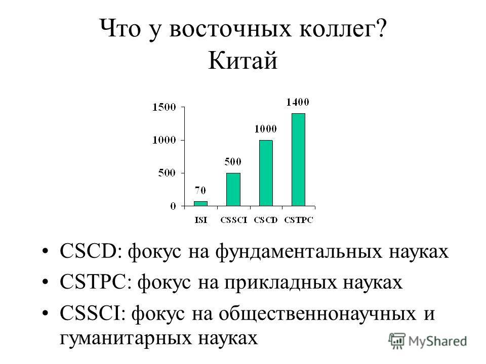 Что у восточных коллег? Китай CSCD: фокус на фундаментальных науках CSTPC: фокус на прикладных науках CSSCI: фокус на общественнонаучных и гуманитарных науках